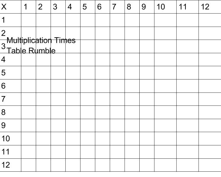 Math Times Table Worksheets