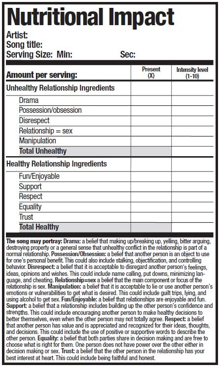 Blank Nutrition Label