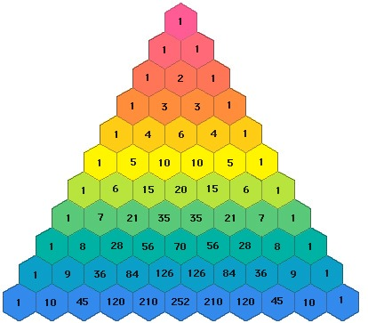 Pascal's Triangle Patterns