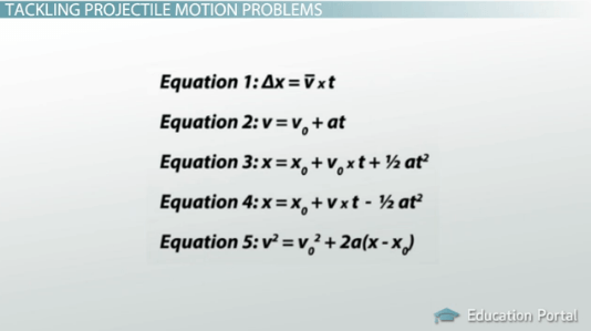 Projectile Motion  Definition And Examples