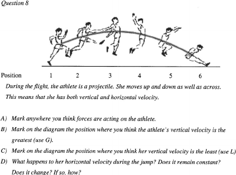 Question Relevant To The Projectile Motion Segment From The