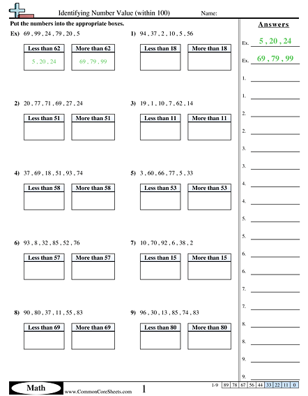 Value & Place Value Worksheets