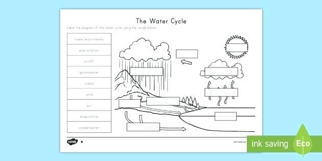 Water Cycle Diagram Worksheet Water Cycle Diagram Worksheet Free