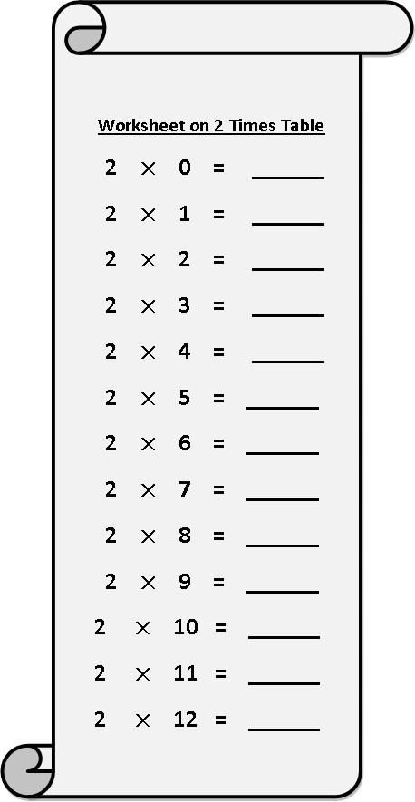 Worksheet On 2 Times Table