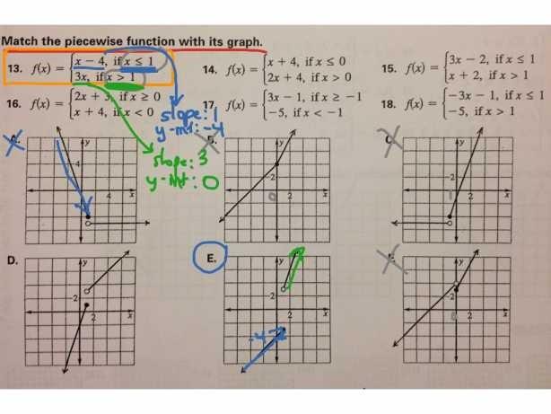 Worksheet Piecewise Functions Algebra 2 Key 487782