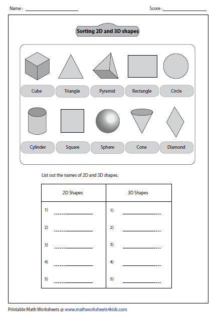 Sorting Out Shapes