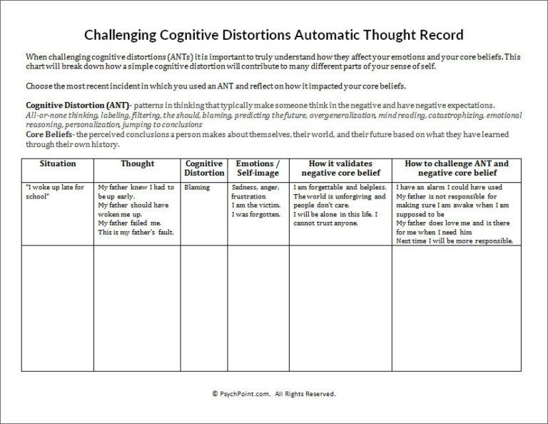 Challenging Cognitive Distortions Automatic Thought Record