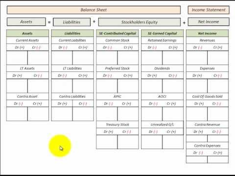 10 Column Worksheet Excel Template Excel 10 Column Worksheet With