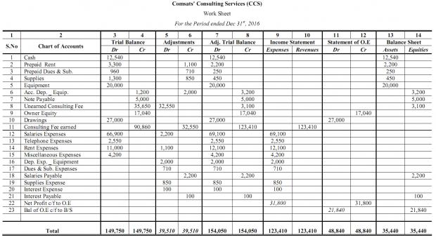 10 Column Worksheet Excel Template Worksheet Template Accounting