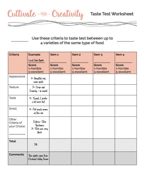 Free Taste Test Worksheet In 2019