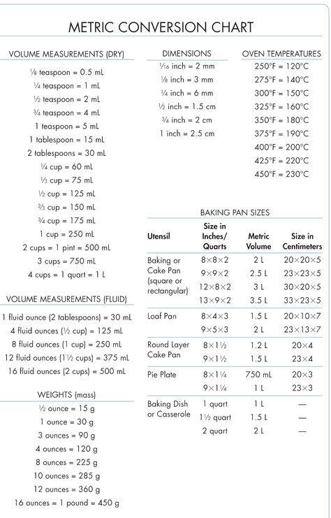 Kitchen Aid Worksheets