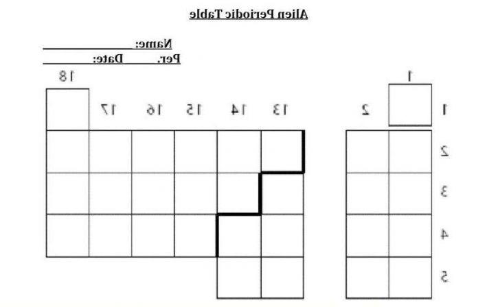Alien Periodic Table Worksheet