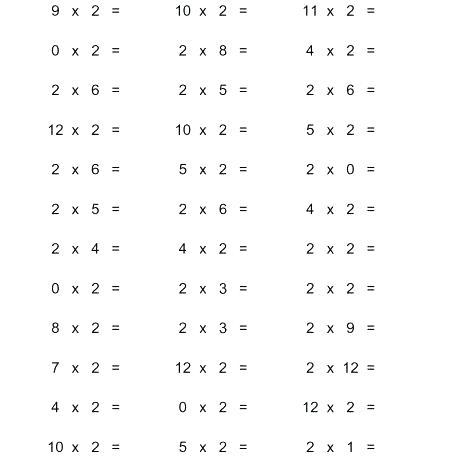 2 2 Multiplication Worksheets Hilbarn Multiplication Worksheets X2
