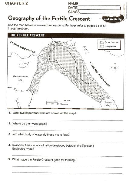 The Fertile Crescent Map Skills