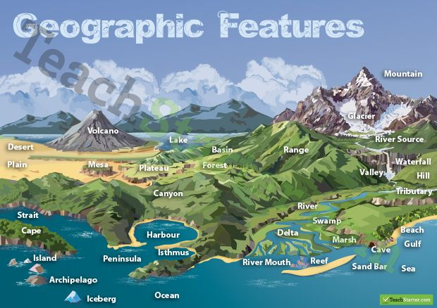 Printables  World Geographic Features Worksheet  Lemonlilyfestival
