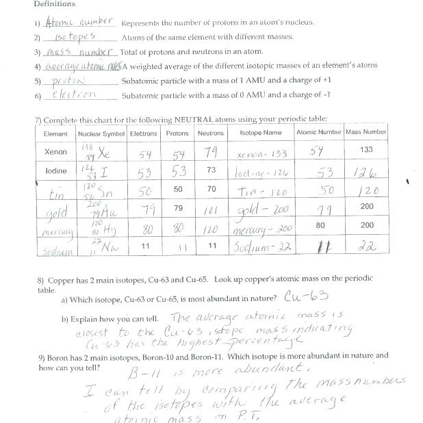 Atomic Structure Worksheet Answers Unit 3 Atomic Structure