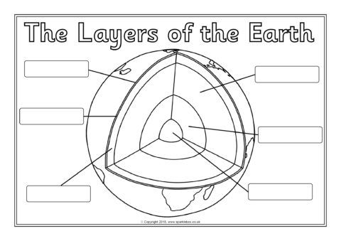 The Structure And Layers Of The Earth Labelling Worksheets