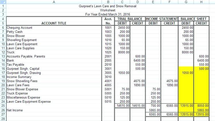 Balance Sheet Worksheet 10 Column Template Excel – Trendologist