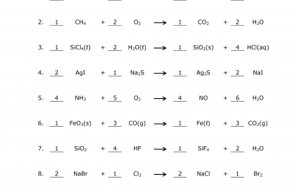 Basic Chemistry Worksheets Balancing Chemical Equations Worksheet