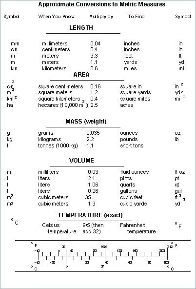 Tips For Using Worksheets Printable Kg 1 Maths And English Pdf