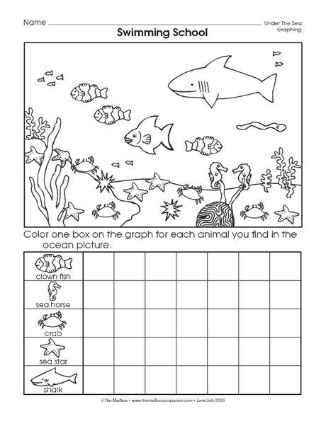 Worksheet ~ Forming A Bar Graph  )