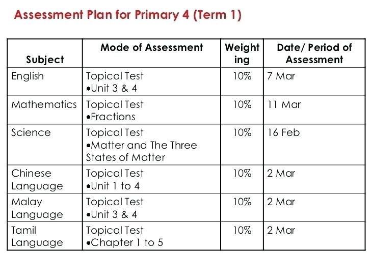 English Worksheets For Primary 4 Grammar Free Worksheet Meet The