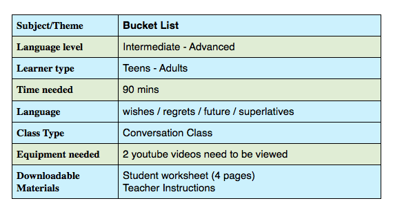 Lesson Plan For English Class With Student Worksheet