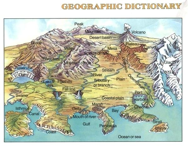 Geography Vocabulary Crossword And More A Worksheet World