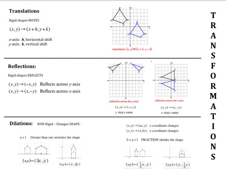 Geometry Transformations Worksheet