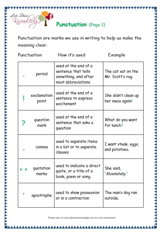 Grade 3 Grammar Topic 30  Punctuation Worksheets