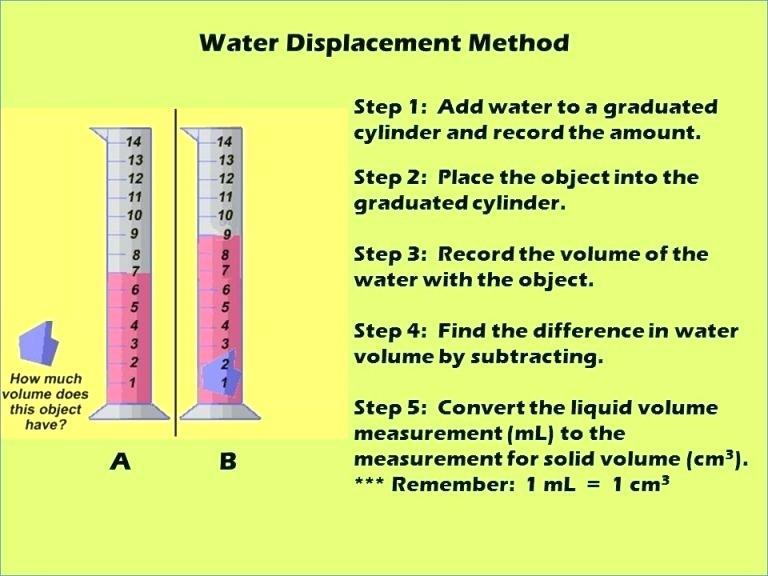 Liquid Measuring Worksheets Lovely Graduated Cylinder Volume Pdf