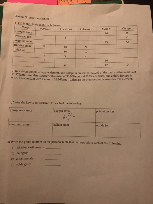 Atomic Structure Worksheet 1) Fill In The Blanks I