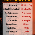 French Halloween Vocabulary Worksheets