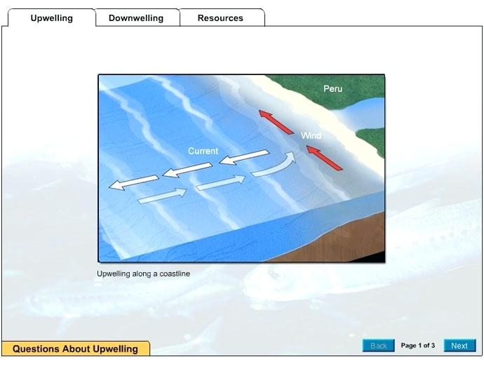 Ocean Currents Lesson Plan Middle School Education Multimedia