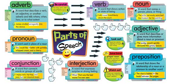 Verbals  Gerunds, Participles, And Infinitives