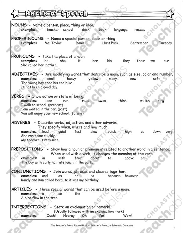 Parts Of Speech Worksheets Middle School