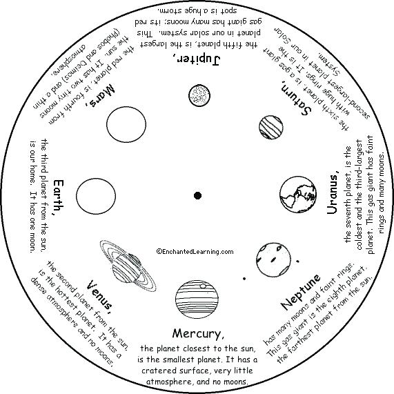 Planets Worksheets For Kids Middle School Planet Worksheets