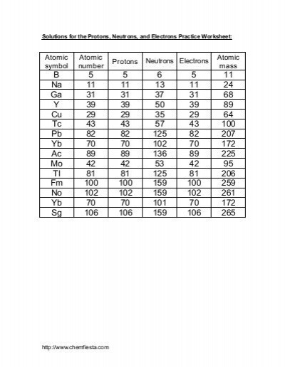 Protons Neutrons And Electrons Worksheet Answers