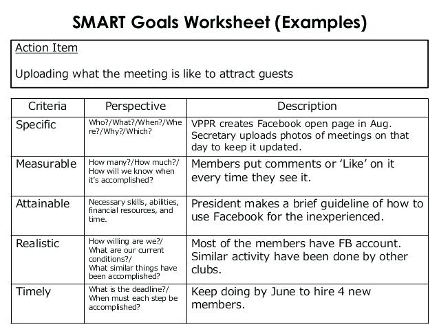 15+ Smart Goals Worksheet Pdf
