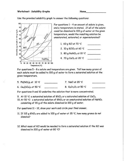 Solubility Curve Worksheet Packet