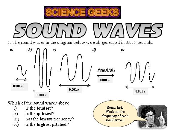Sound Waves! By Scigeeks