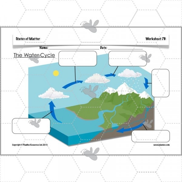 States Of Matter  The Water Cycle