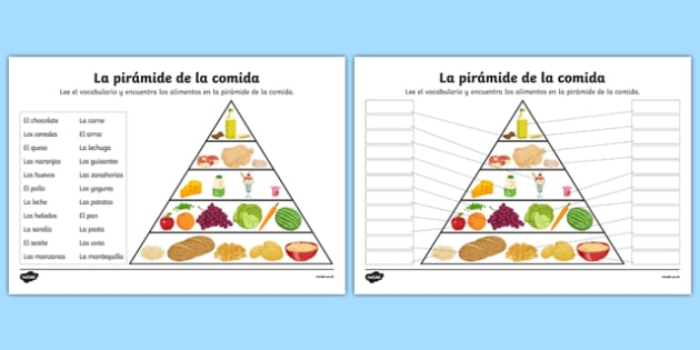 Food Writing Pyramid Worksheet   Worksheet Spanish, Worksheet