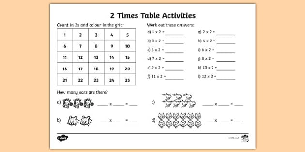 2 Times Table (2x Table) Worksheet