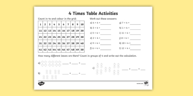 4 Times Table Worksheet   Worksheet