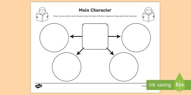 Main Character Reading Comprehension Activity