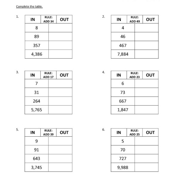 Third Grade Addition Input Output Table Worksheet 09 – One Page