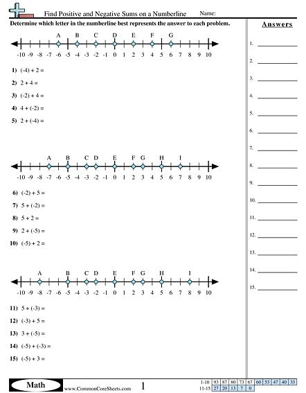 Negative Number Worksheets