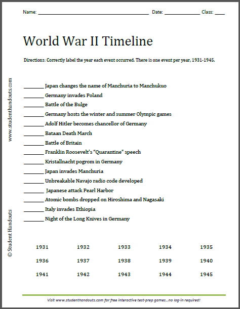 World War Ii Timeline Worksheet Student Handouts Printable