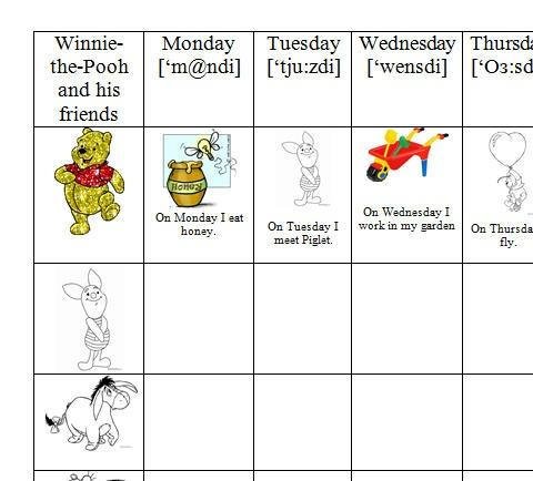 Winnie The Pooh Worksheet
